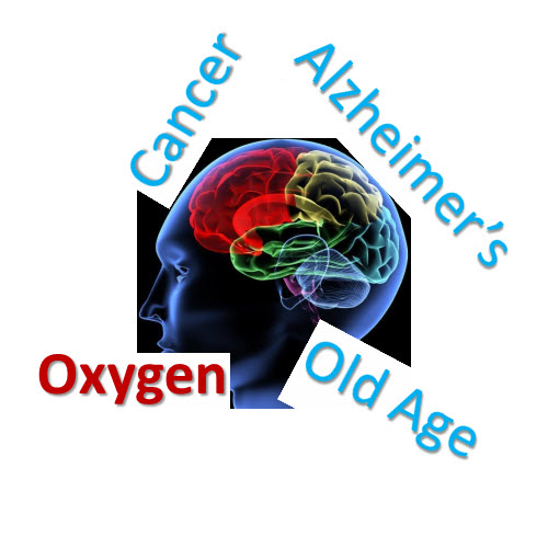 Oxygen- Cancer- Old Age